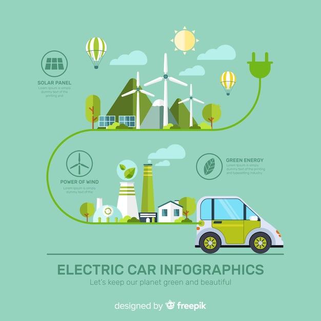 Infografía sobre el coche eléctrico Vector Premium