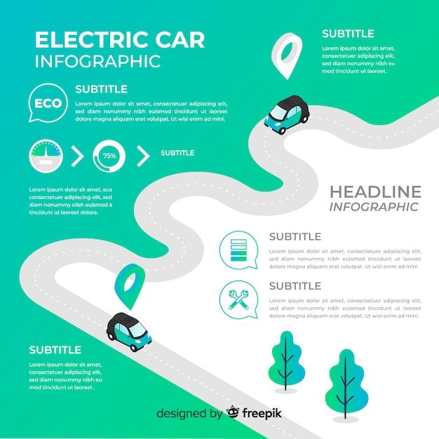 Infografía sobre coches eléctricos vector gratuito
