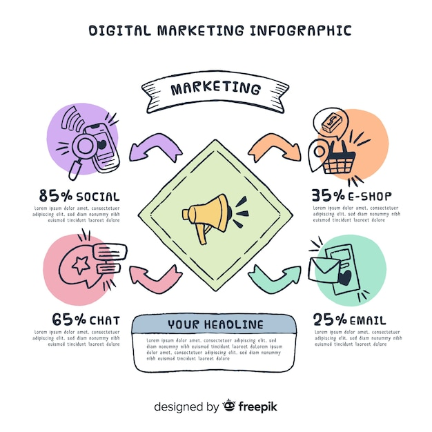 Infografía sobre marketing digital vector gratuito