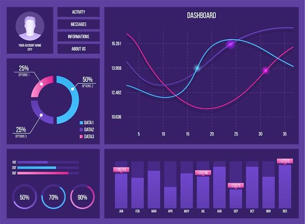 Infografía tablero de instrumentos plantilla del mercado de valores de interfaz de usuario, gráfico de ux Vector Premium