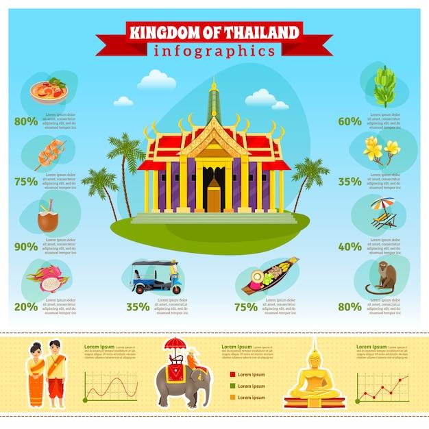 Infografía de tailandia con gráficos vector gratuito