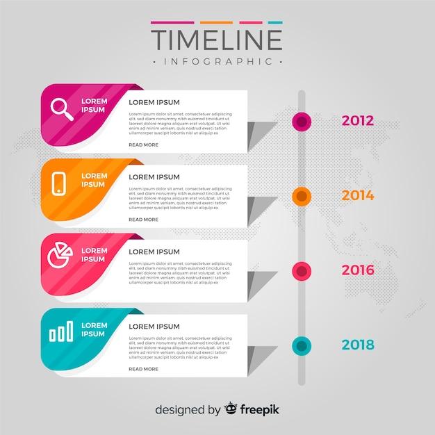 Infografía de timeline en diseño plano vector gratuito