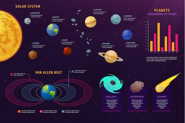 Infografía de universo plano con planetas vector gratuito