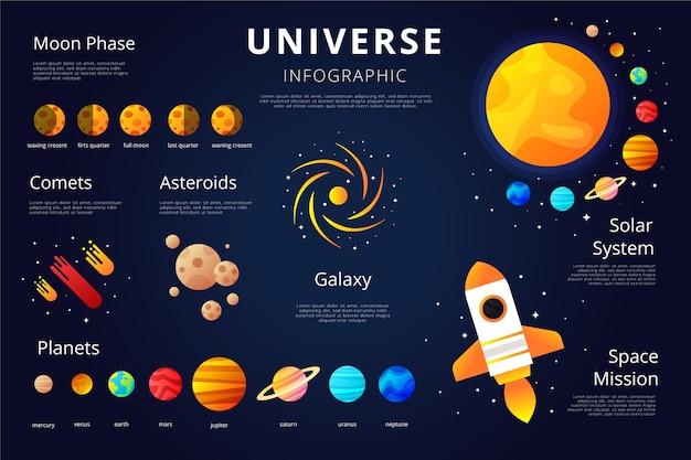Infografía del universo de la plantilla del sistema solar vector gratuito