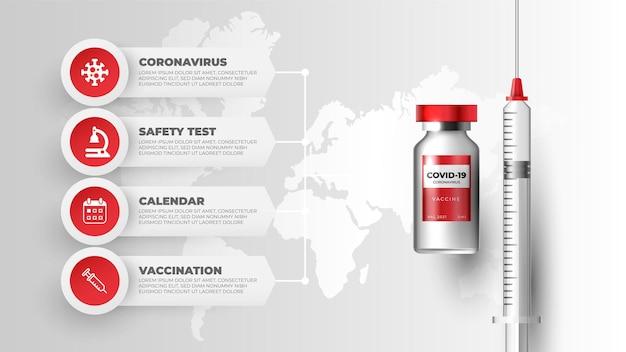 Infografía de vacunación de coronavirus con jeringa. vector gratuito