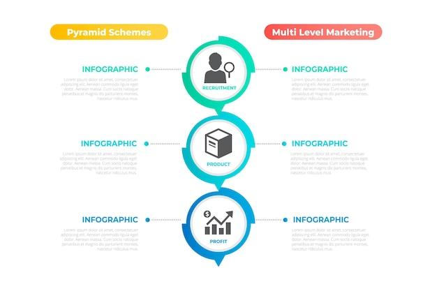 Infografías de marketing en diseño plano. Vector Premium