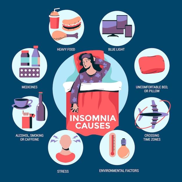 El insomnio causa ilustración vector gratuito