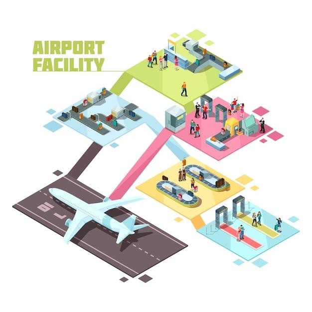 Instalaciones isométricas de las instalaciones del aeropuerto. vector gratuito