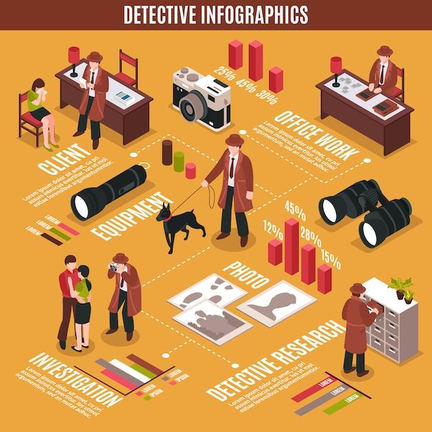 Investigador criminal infografía concepto vector gratuito