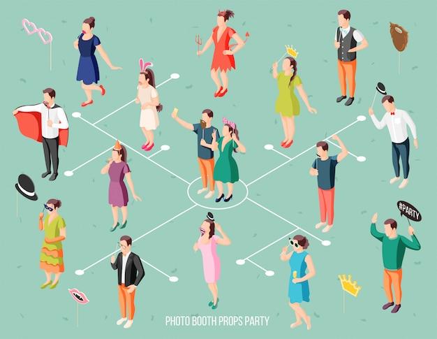 Invitados a la fiesta de fotomatón en disfraces con diagramas de flujo isométricos de accesorios con máscaras, sombreros, burbujas de discurso vector gratuito