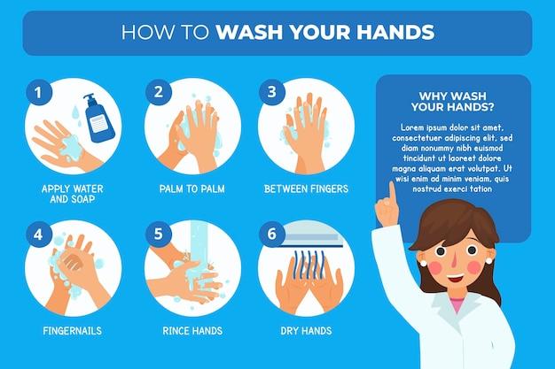 Lavarse las manos adecuadamente infografía con agua y jabón. vector gratuito