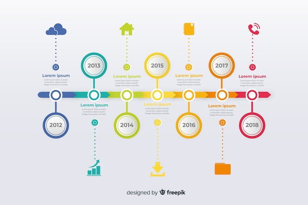 Línea temporal infografía colorida diseño plano vector gratuito
