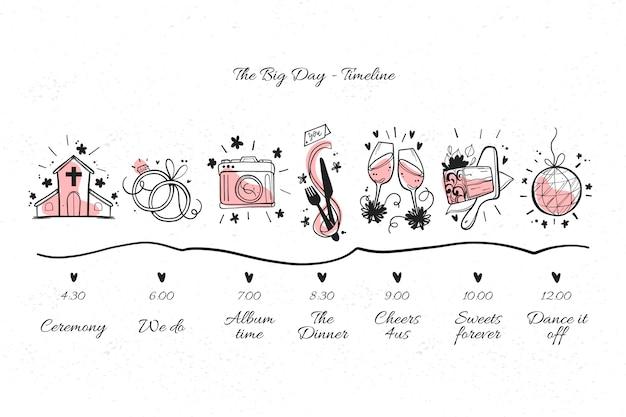 Línea de tiempo de boda dibujada a mano en rosa vector gratuito