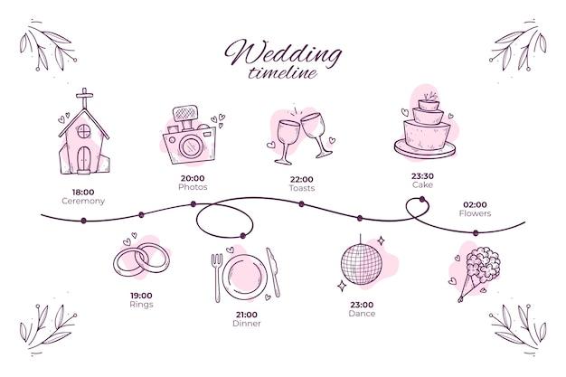 Línea de tiempo de boda de estilo de dibujos animados dibujados a mano vector gratuito