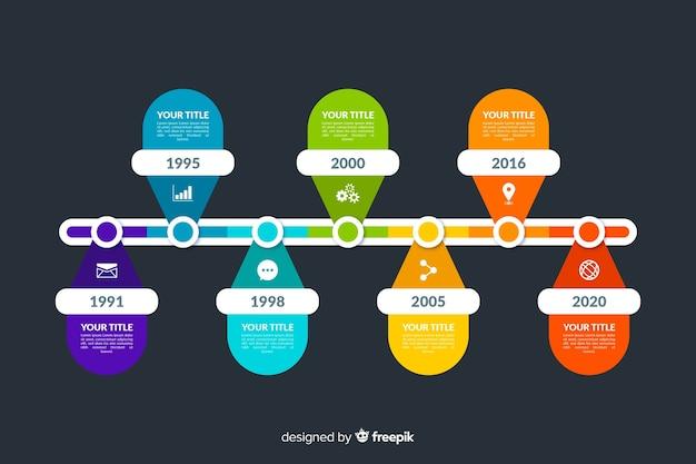 Línea de tiempo colorida infografía plantilla estilo plano vector gratuito