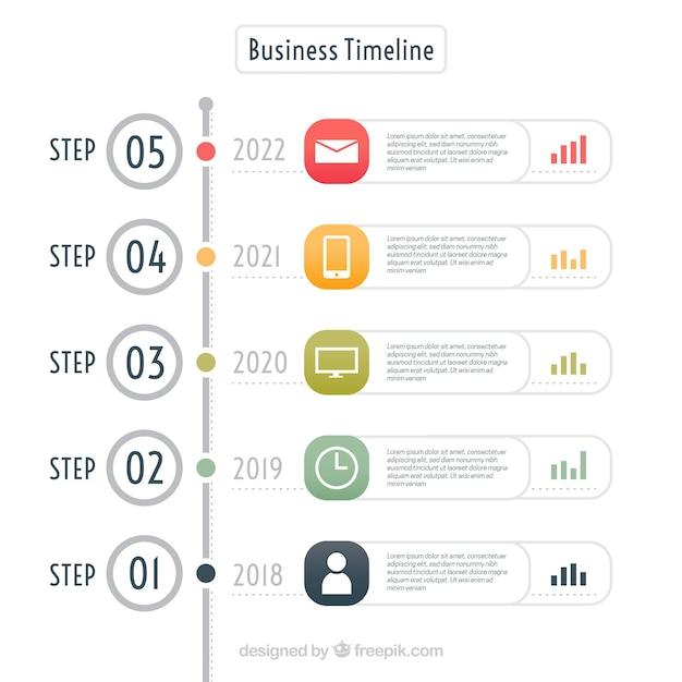 Línea de tiempo de negocios colorida con diseño plano Vector Premium