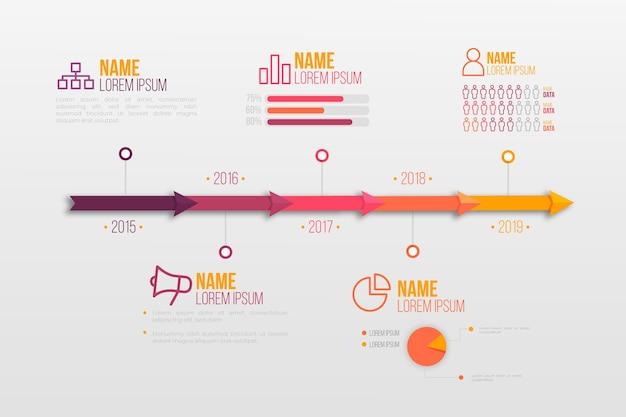 Línea de tiempo plana infografía vector gratuito