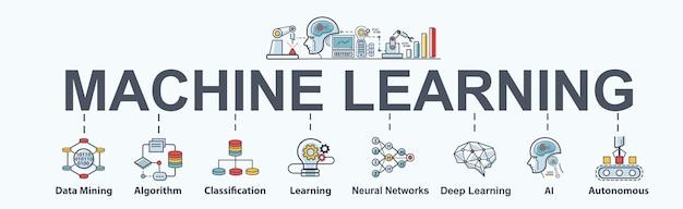 Machine learning banner web icon set, minería de datos, algoritmo y red neuronal. Vector Premium