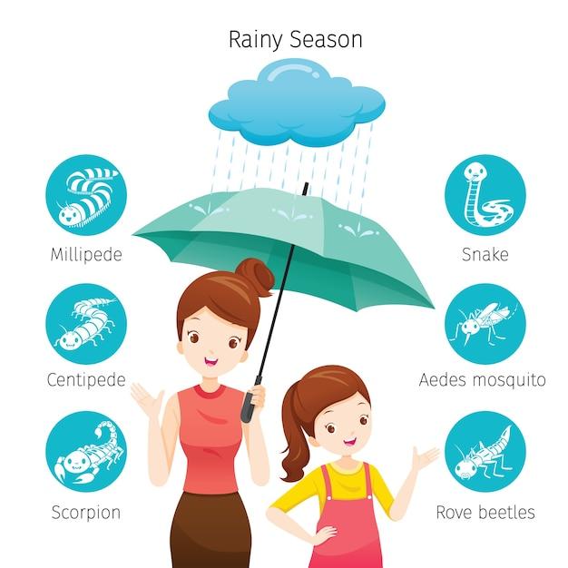 Madre e hija bajo el paraguas junto con el conjunto de iconos de animales en temporada de lluvias Vector Premium