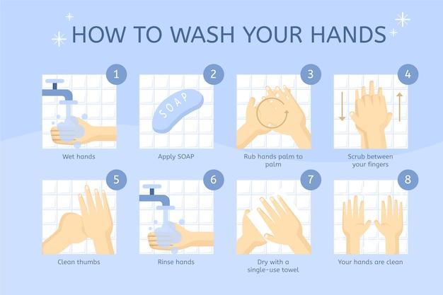 Mantenga sus manos sanas con agua y jabón. vector gratuito
