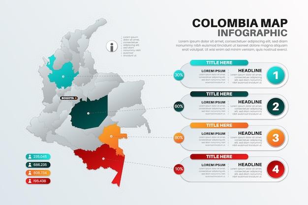 Mapa de colombia degradado infografía Vector Premium
