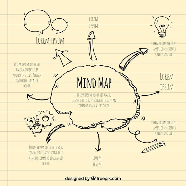 Mapa Conceptual Divertido Con Dibujos Vector Gratis