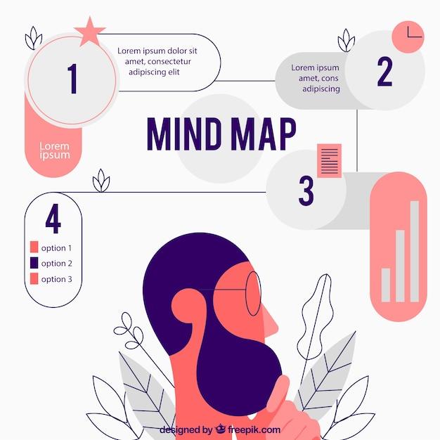 Mapa conceptual moderno con personaje vector gratuito