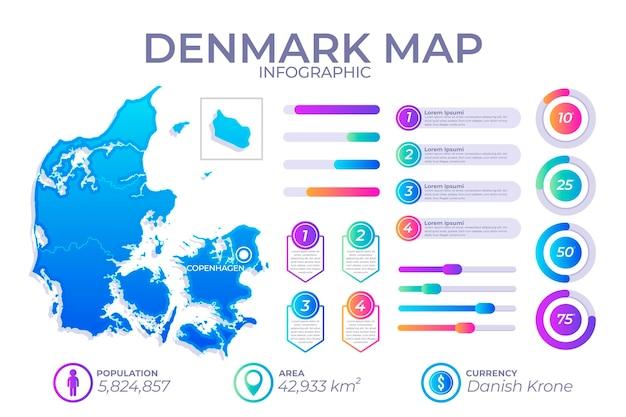 Mapa infográfico degradado de dinamarca Vector Premium