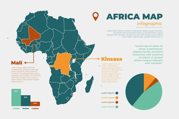 Mapa infográfico de diseño plano de áfrica con gráfico circular vector gratuito