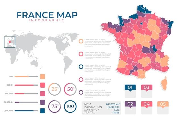Mapa infográfico de diseño plano de francia y europa vector gratuito