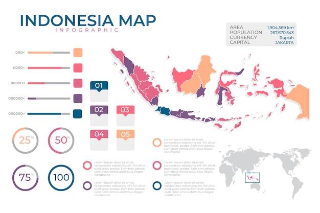 Mapa infográfico de diseño plano de indonesia vector gratuito