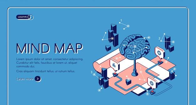 Mapa mental, herramienta de pensamiento visual, aterrizaje isométrico vector gratuito