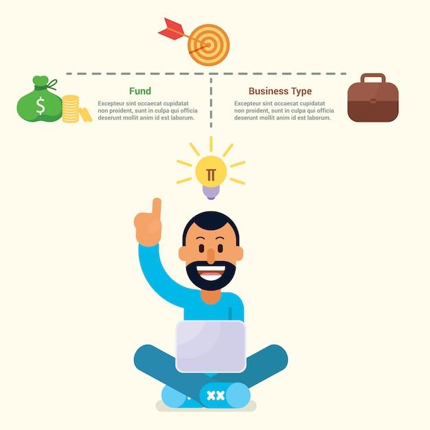 Mapa mental de infografía empresarial con ilustración de dibujos animados simple Vector Premium