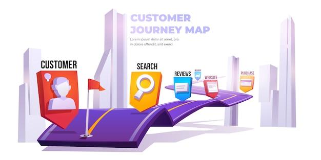 Mapa de viaje del cliente, banner de decisión del cliente vector gratuito