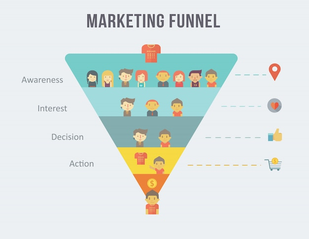 Marketing digital con embudo de infografía y recorrido del cliente. Vector Premium