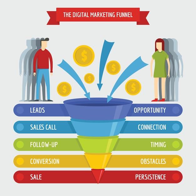 Marketing digital ventas embudo infográfico Vector Premium
