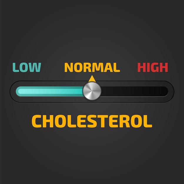 Medidor de colesterol Vector Premium
