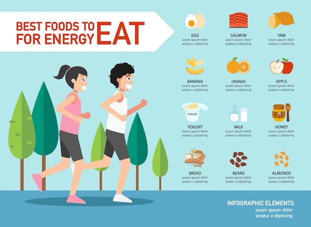 Los mejores alimentos para comer por infografía energética, ilustración. Vector Premium
