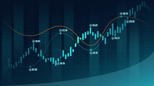 Mercado bursátil o forex gráfico en concepto gráfico Vector Premium