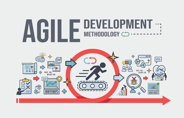 Metodología de desarrollo ágil para desarrollo de software y organización. Vector Premium