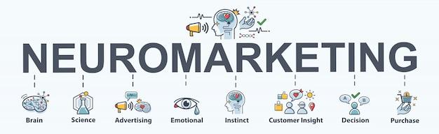 Neuromarketing banner web para marketing de negocios y redes sociales. Vector Premium