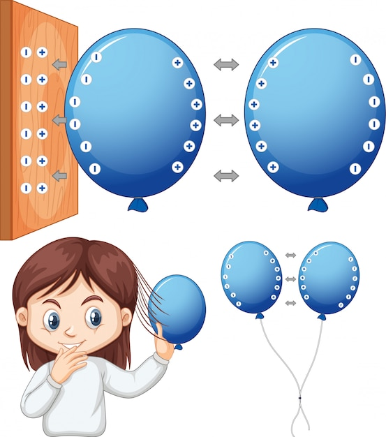 Niña feliz experimentando electrostática con globo vector gratuito