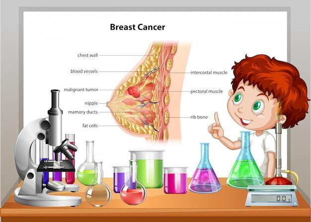 Niño en clase de ciencias explicando el cáncer de mama vector gratuito