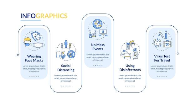 Nueva plantilla de infografía de pedidos públicos. Vector Premium