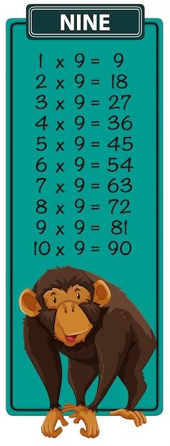 Nueve veces mesa mono vector gratuito
