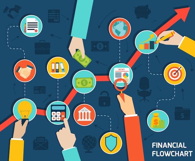 Organigrama financiero vector gratuito