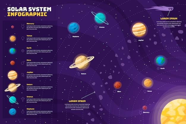 Pack infográfico del sistema solar vector gratuito