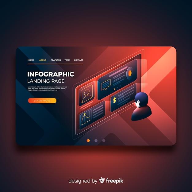 Página de inicio de infografía isométrica vector gratuito
