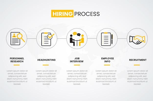 Paso a paso proceso de contratación infografía vector gratuito