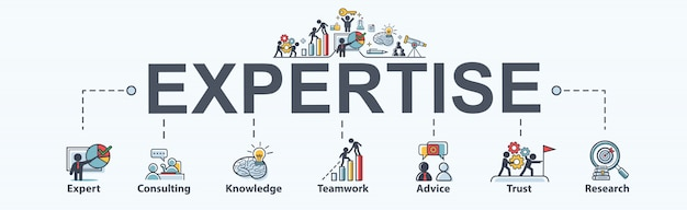 Pasos de experiencia para negocios, expertos, consultoría, conocimiento, trabajo en equipo, asesoramiento, confianza e investigación. mínima infografía vectorial. Vector Premium